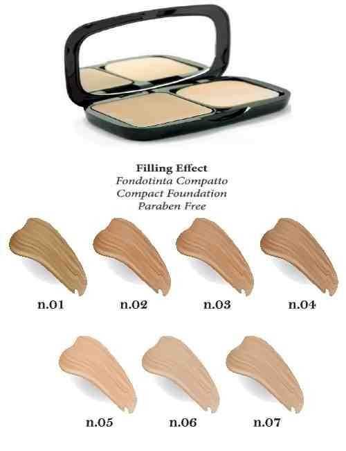 Maquillaje Compacto cara